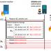 Новая сетевая атака NXNSAttack может затрагивать все DNS-резолверы